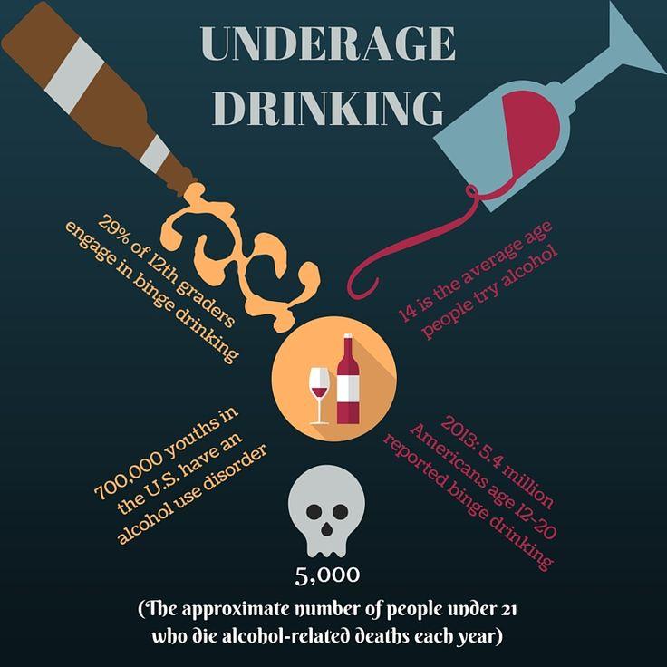 Teen Drinking May Cause Irreversible Brain Damage : NPR