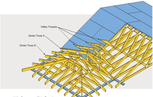 How To Build Wooden Roof Trusses Roof Trusses Building