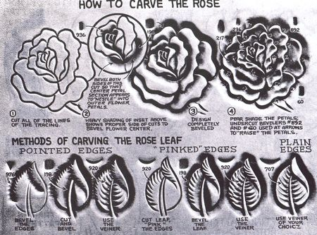 How to Carve a Leather Rose http://www.creativepro.com/content/scanning-around-gene-leather-and-letters-al-stohlman