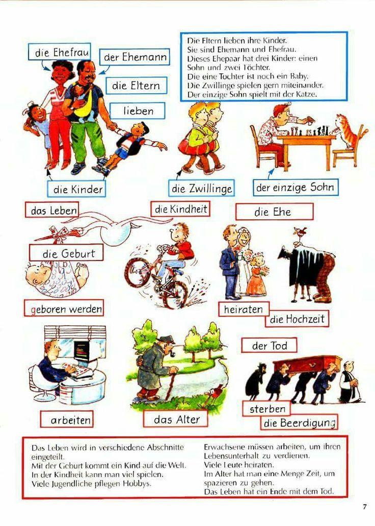 427 best Teaching German images on Pinterest | German language ...