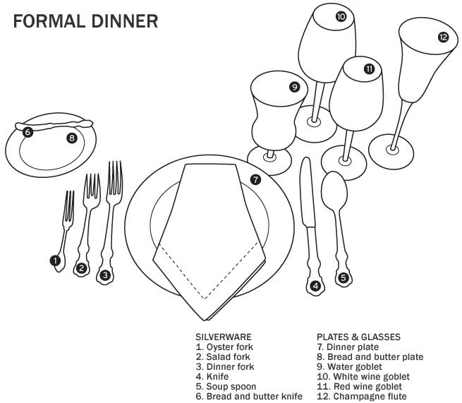 How To Set A Dinner Table best 25+ formal table settings ideas on pinterest | proper table