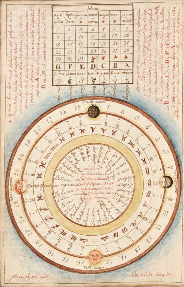 ancient astronomy symbols - photo #5