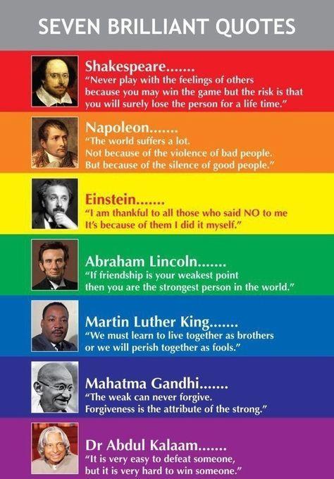 7 Quotes - Shakespeare, Napoleon, Einstein, Abraham Lincoln, Martin Luther King, Mahatma Gandhi, Dr. Abdul Kalaam