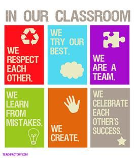 """Community Building Classroom """"Norms"""" - Back-To-School Wall Display"""