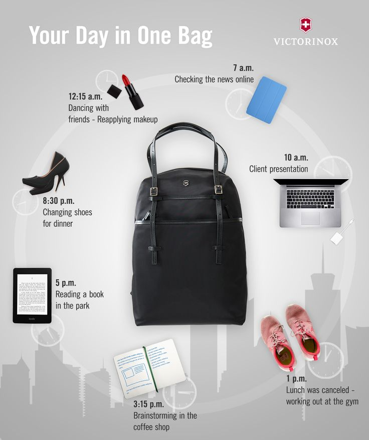 With the Victoria Harmony you carry your whole day in one bag. #Victorinox #infographic