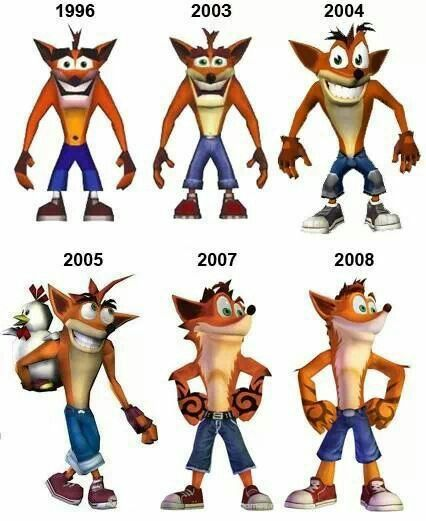 The evolution of Crash Bandicoot! We love him! #retrogames #DMUTech