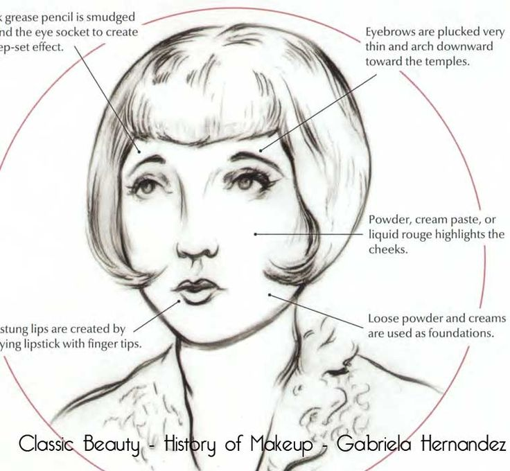 The 1920s face – The Five key Makeup Looks – Gabriela-Hernande…