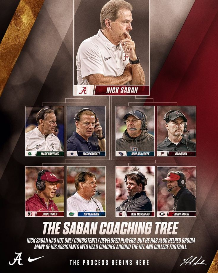 The Saban Coaching Tree - Nick Saban has not only consistently developed players, but he has also helped groom many of his assistants into head coaches around the NFL and college football.  Including Mark Dantonio, Jason Garrett, Jimbo Fisher, Will Muschamp, Kirby Smart, Jim McElwain, Mike Mularkey, and Dan Quinn #Alabama #RollTide #BuiltByBama #Bama #BamaNation #CrimsonTide #RTR #Tide #RammerJammer #NickSaban  #Saban