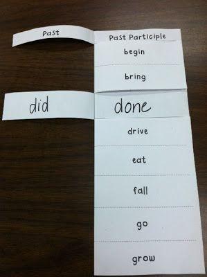 Teaching without Tears: Irregular Verbs- on pourra faire la même chose avec les verbes français :)