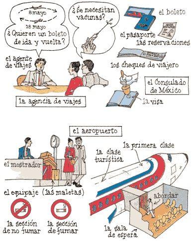 ► vocabulario aeropueto  http://www.mhhe.com/socscience/spanish/puntos/graphics/puntos_6e/oht/oht.htm