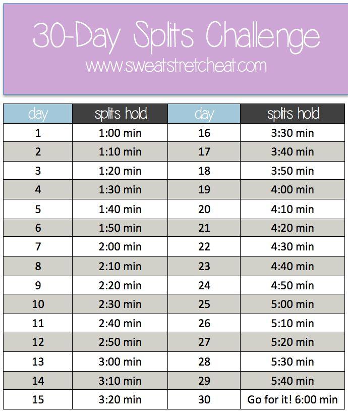 30-Day Splits Challenge