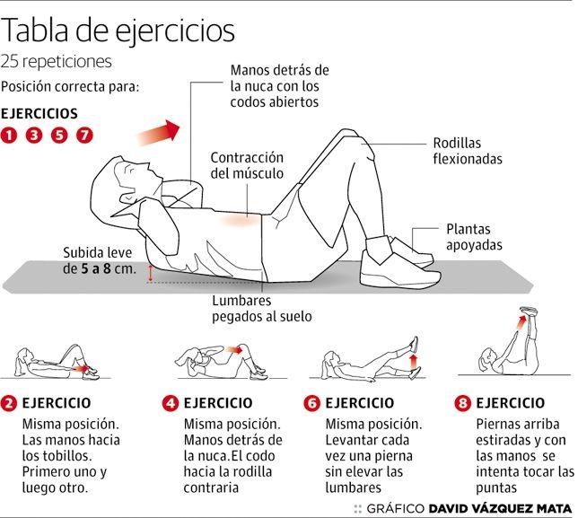 Ocho ejercicios para conseguir un vientre plano
