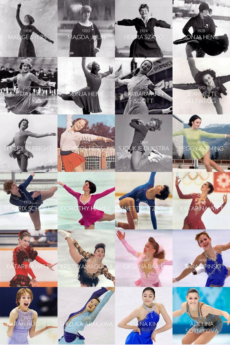 All the Olympic Champion female figure skaters. 1908-2014.