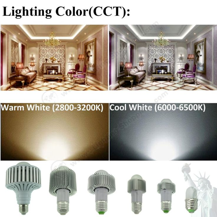 E27 Led Globe Bulbs,110V/220V,Replaces Incandescent bulbs - CCT