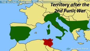 The Punic Wars: Causes, Summary & Hannibal