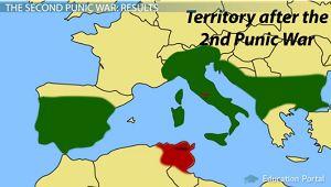SOTW Ch.29 Punic Wars, Hannibal,