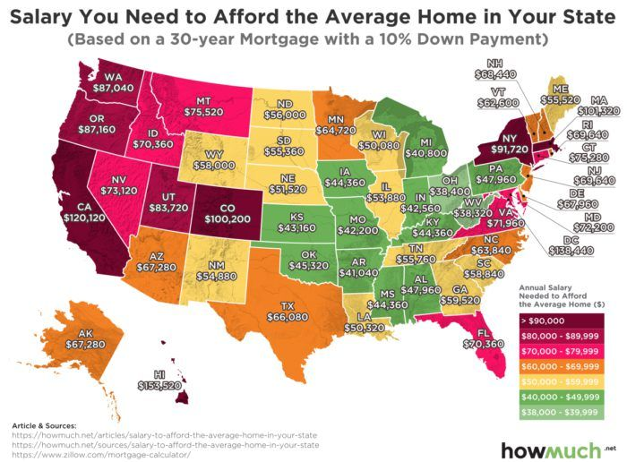 Cost Of Living By State Map 2020 Here Is How Much Money You Have To Make To Live In Colorado | Map