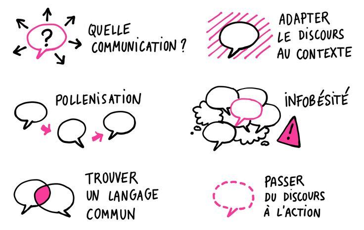Aline Rollin : Facilitation graphique - pictogrammes pour le CoLab