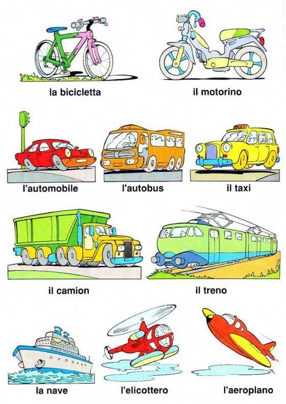 Easy Learning Pictures. Transporto. (Italian Edition)
