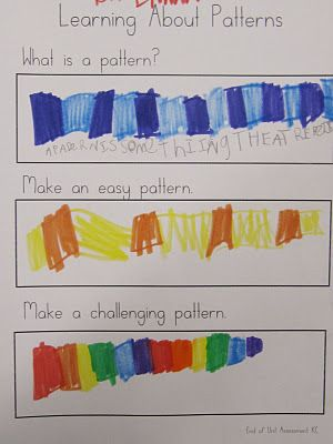 Joyful Learning In KC: Patterns Problems. An assessment format for making and understanding patterns.