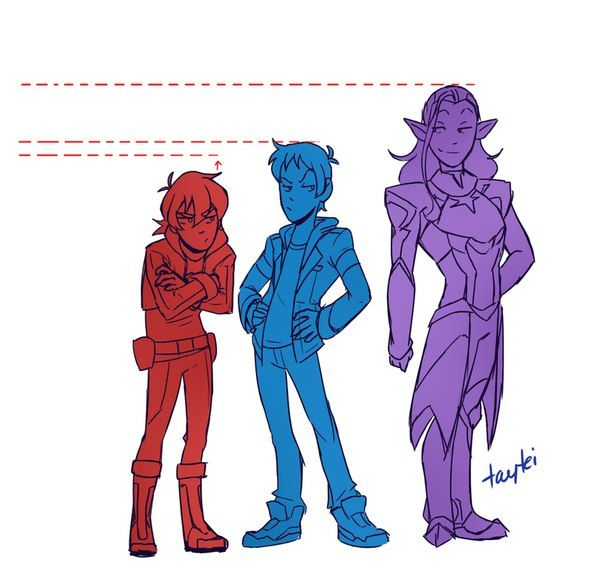 Keith,Lance and Lotor 1/2