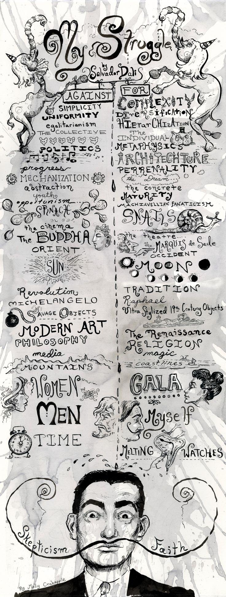 """the medium is the message""Salvador Dali, Mi Struggling, Dalí Dalí, Dalí Mi, Molly Crabapple, Art, Graphics Design, Dali Prints, Salvador Dali"