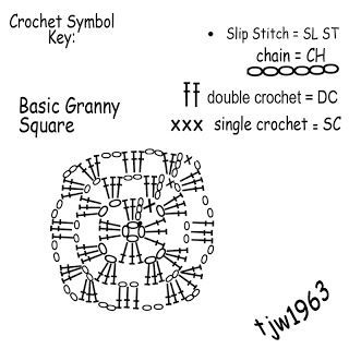 Crochet Ideas besides Knitting as well Quilting likewise Croch C3 AA Square Crochet Square further Basket Weaving Patterns. on scrap yarn knitting pattern