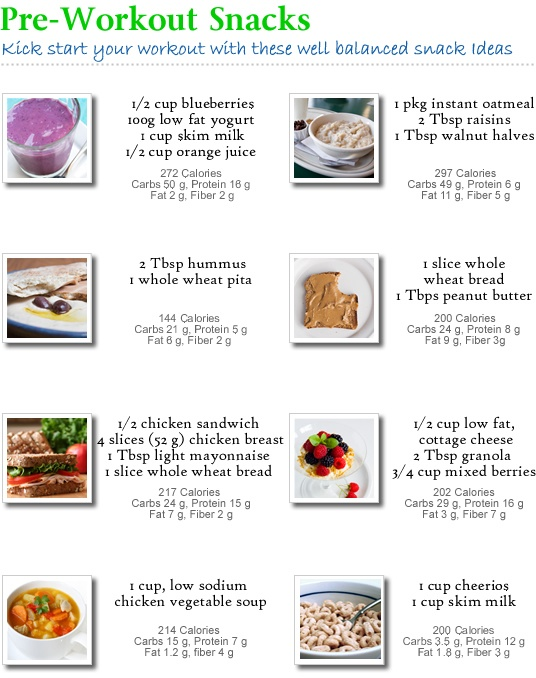 75 best workout foods images on pinterest healthy eating healthy pre workout snack ideas eat this forumfinder Image collections