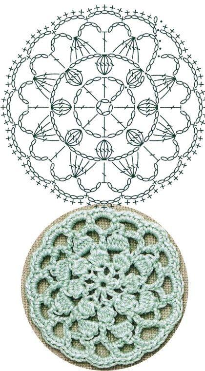 No.33 Chrysanthemum Medallion Lace Crochet Motifs / 국화꽃 모티브도안