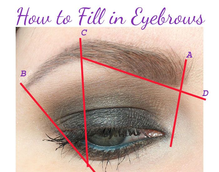 How to Fill in Eyebrows. This tutorial is easy to follow!