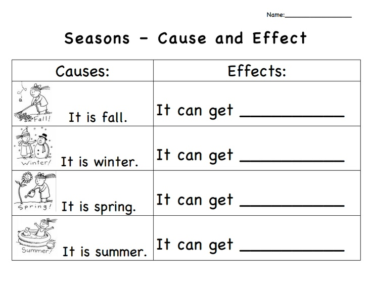 seasons cause effect.pdf Seasons, Cause, effect, Education