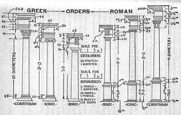 Doric Roman Doric Greek Pinterest Architecture
