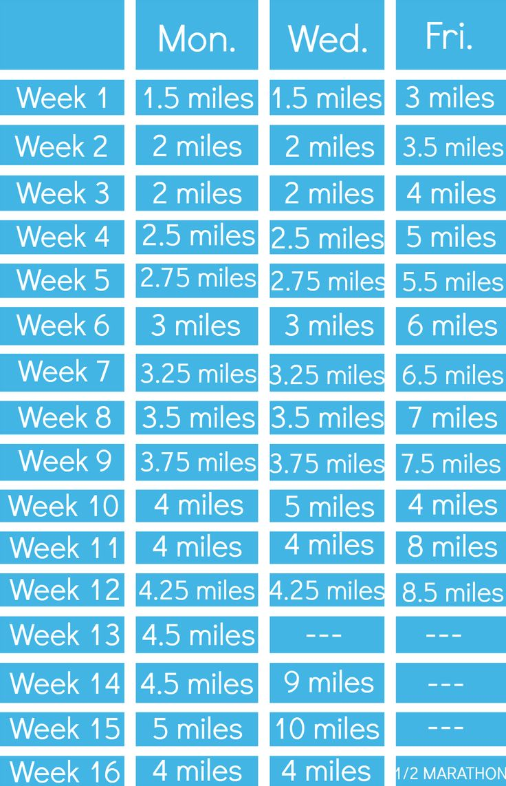 Anchors Aweigh : Half Marathon Training: Training Schedule