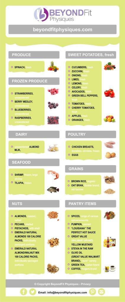 Click to download and print this healthy grocery list!