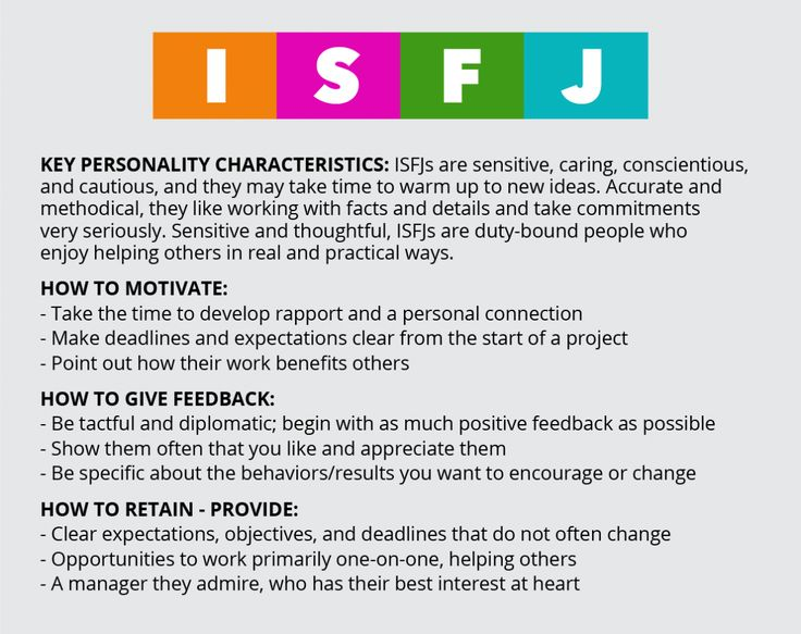 isfj and dating Although myers-briggs dating is a popular concept infj excel at careers that allow creativity and independence isfj: neighbor - the two.