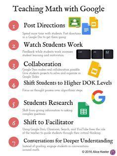 Teaching Math with Google #Googlemath