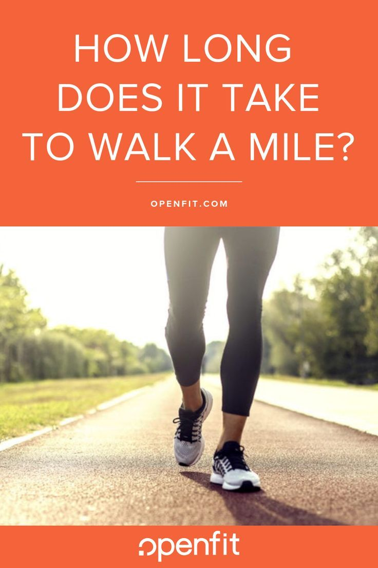 How Long Does It Take To Walk A Mile Power Walking Walk A Mile Workout