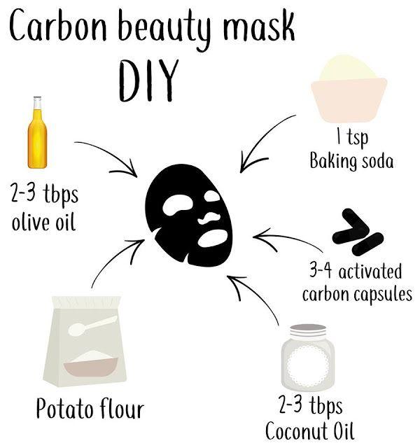 Book Written Rose: Carbon beauty mask DIY    Link: https://bookwrittenrose.blogspot.com/2017/08/maseczka-weglowa-w-pachcie-diy.html
