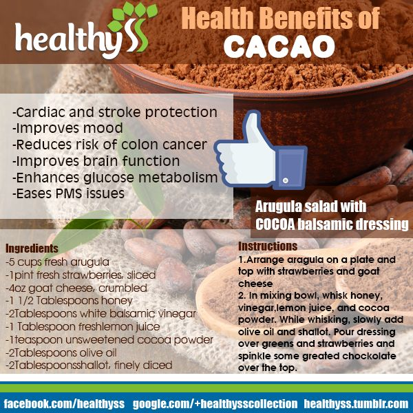 Health Benefits of Cacao!
