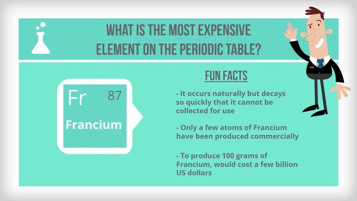 Periodic table of elements periodic table of elements trivia find periodic table of elements periodic table of elements trivia find some interesting facts about the chemical elements watch the video urtaz Gallery