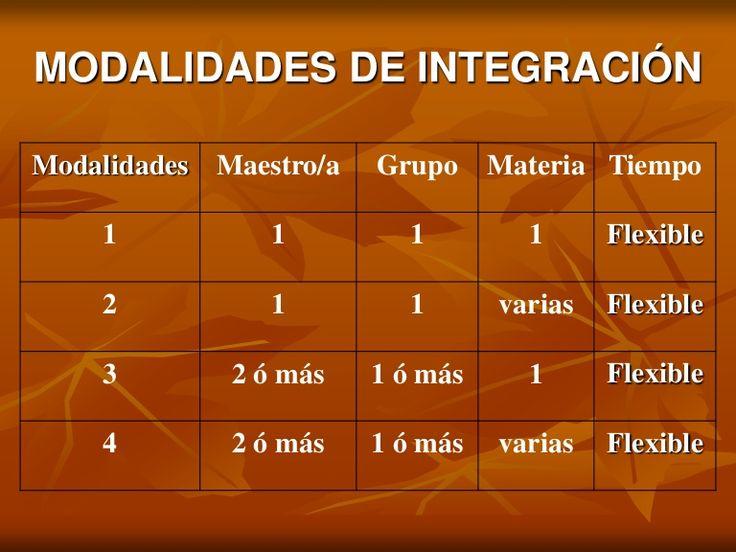 MODALIDADES DE INTEGRACIÓN