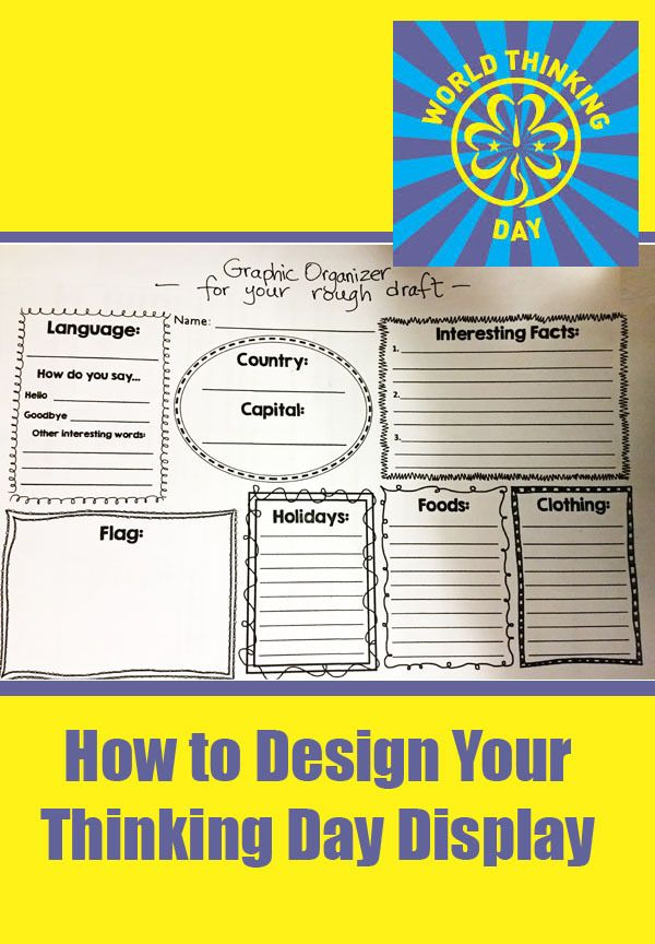 How to Design a Country Display for Girl Scout Thinking Day
