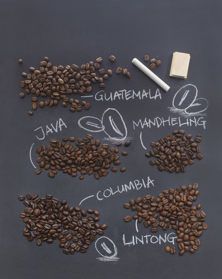 Which Coffee beans are u??