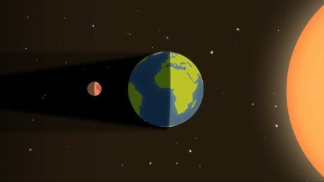 Stargazers, night owls and space observers, be prepared, the eclipse of the supermoon is coming.