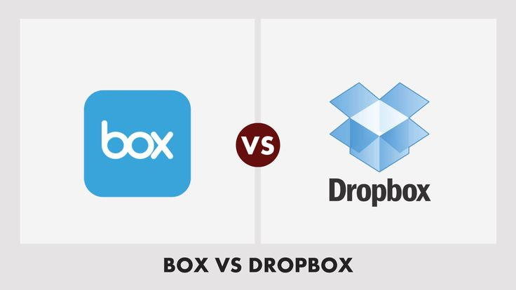 Box vs DropBox � Which One is Better?