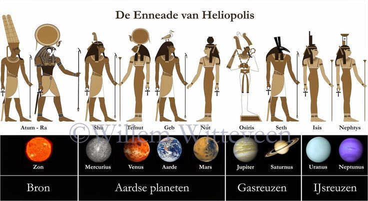Oude Egyptische Connections