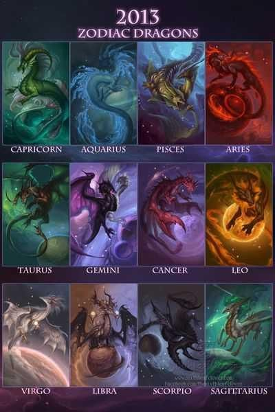 2013 Zodiac Dragons all-in-one poster. Part of the 2013 Zodiac Dragons Calendar collection.