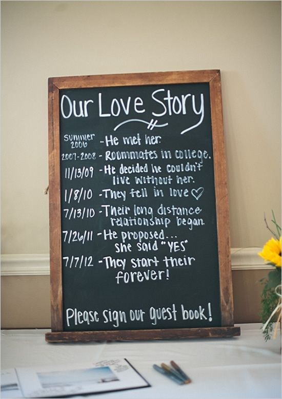 love story chalkboard..hehe, so mine will be girl met boy, girl stalked boy, girl drove with boy all the way from Tsv to Syd, Boy flew with Girl to meet family after 3 weeks...boy then flew to Antarctica..LOL