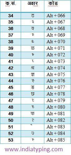 hindi alt code 2