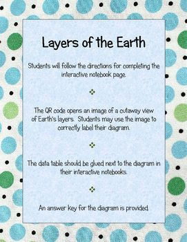 Students will label the following layers: crust, lithosphere, asthenosphere, mesosphere, mantle, outer core, and inner core. A QR code is provided as a link to an image of a cut away view of the layers of the Earth. Students will complete a data table of the thickness of the layers.